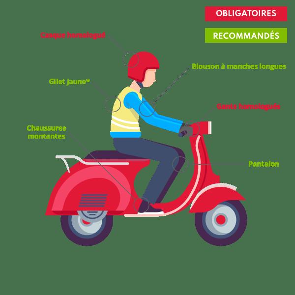rouler-en-scooter-en-sécurité